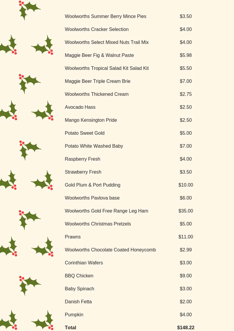 Christmas lunch for under $150
